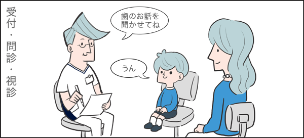 メディカルトリートメントモデル(MTM)のご案内アニメ 受付・問診・視診