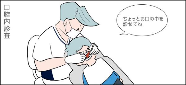 メディカルトリートメントモデル(MTM)のご案内アニメ 口腔内検査