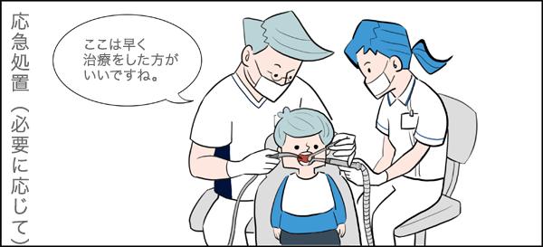 メディカルトリートメントモデル(MTM)のご案内アニメ 応急処置