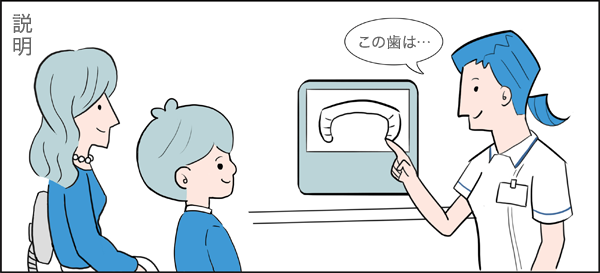 メディカルトリートメントモデル(MTM)のご案内アニメ 説明
